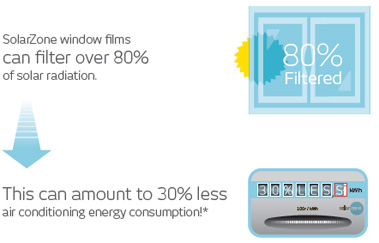 hanita energy savings